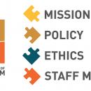 Building journalistic foundations:  Adviser's Institute session materials